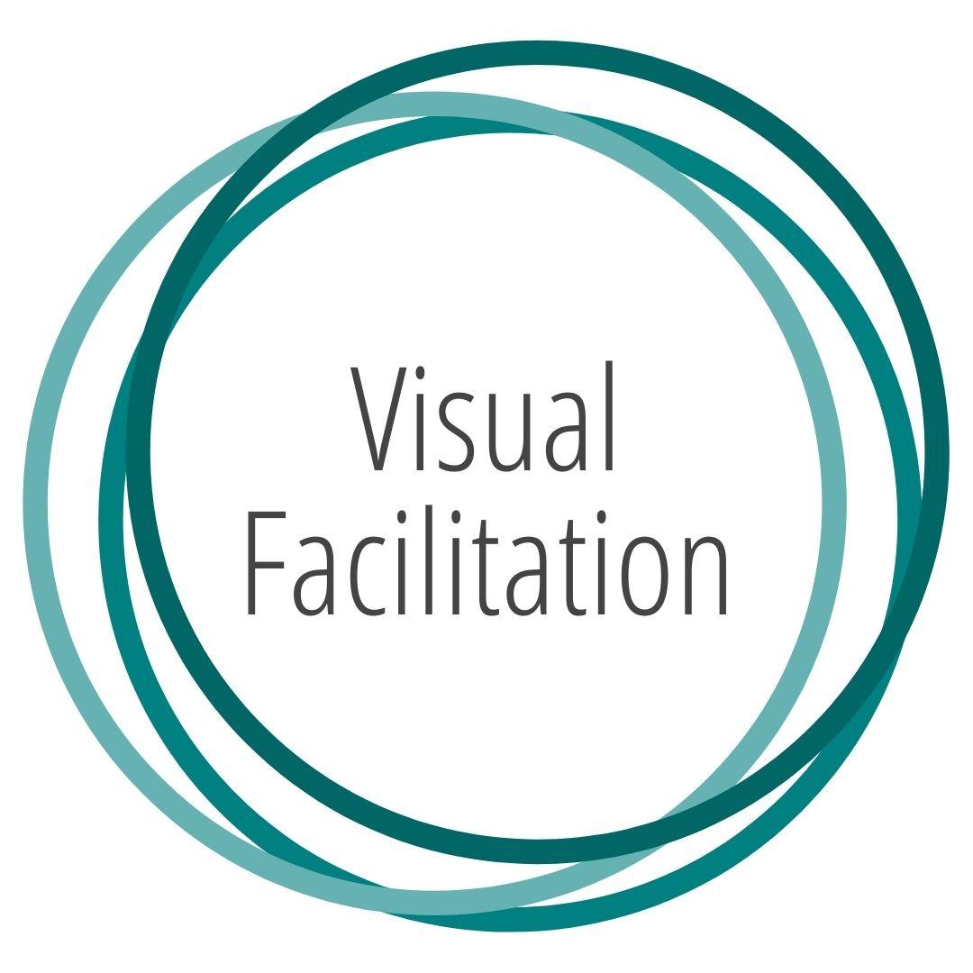 Karoline Hanelt - Strahlkraft Facilitation - Unterseiten - Mein Versprechen - Visual Facilitation