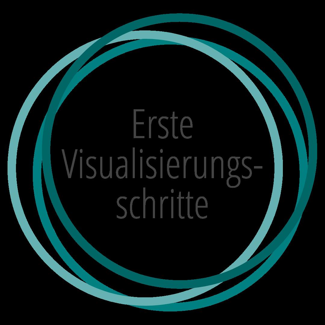 Karoline Hanelt - Strahlkraft Facilitation - Unterseiten - Mein Angebot - Erste Visualisierungsschritte
